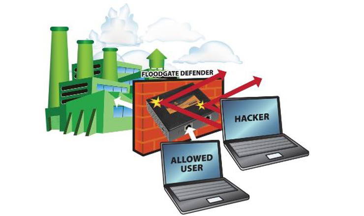 Cyber attack iconlabs